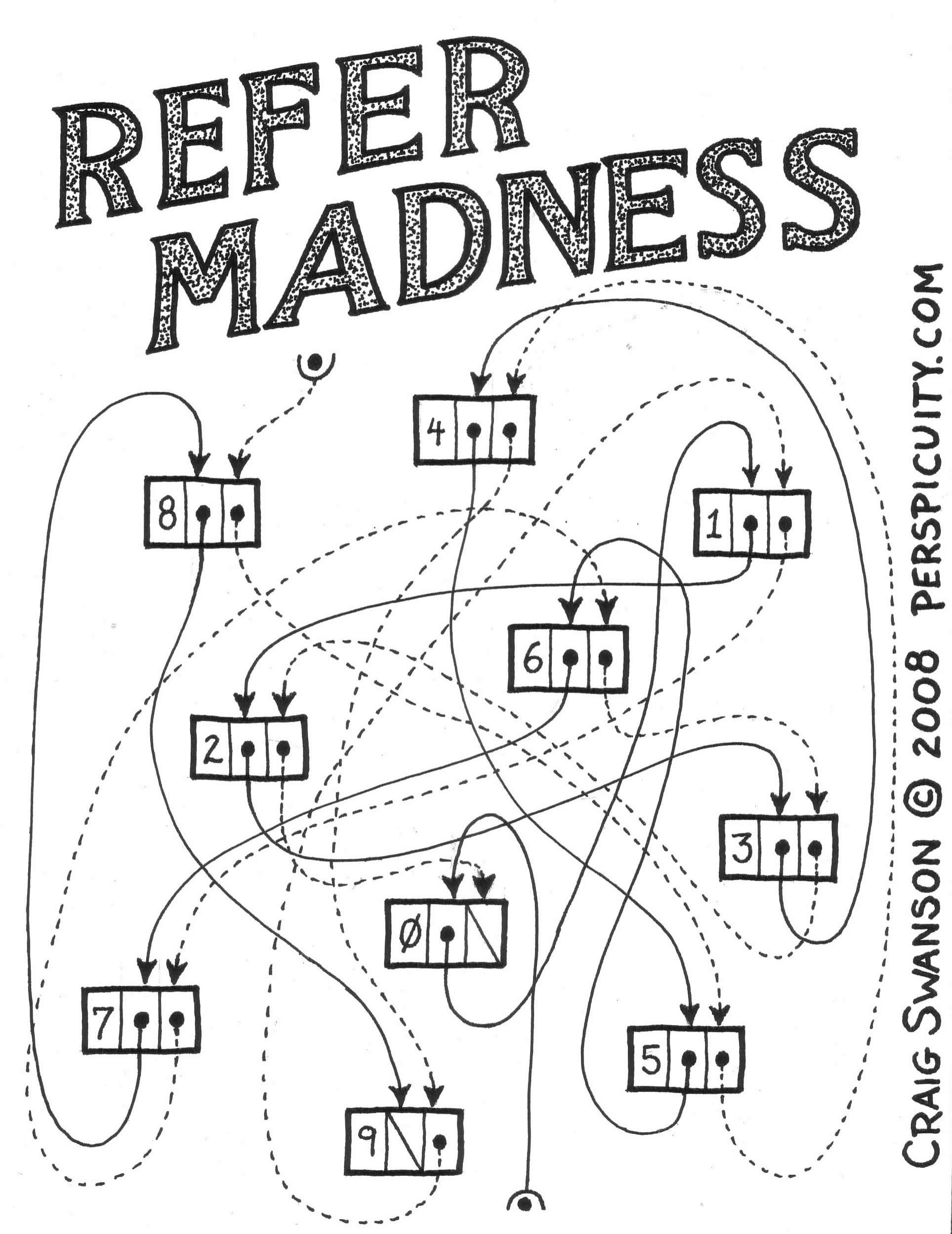 Refer Madness