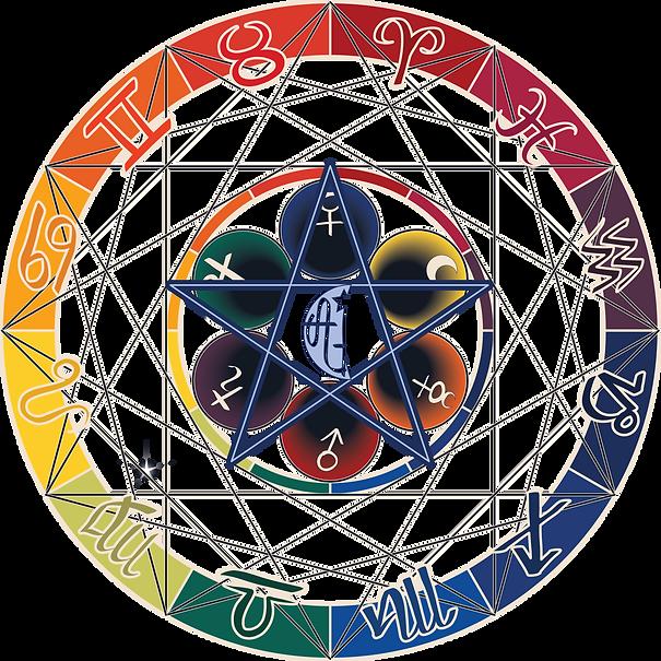 Astrology Birth Chart Art