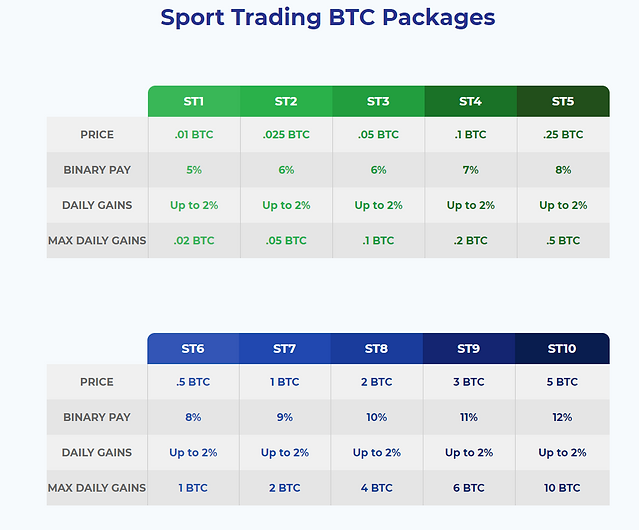 sports trading packages.PNG