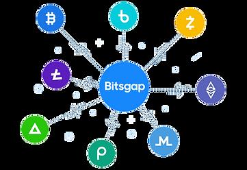 bitsgap-unified-platform.png