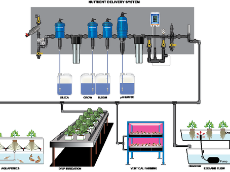 Fertigation Systems and Upgrades