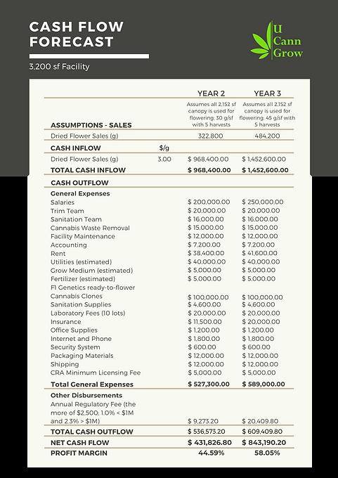Finance breakdown (2).png