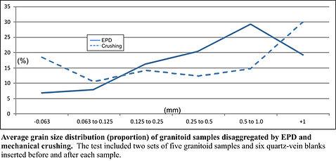 Grain Size Distribution Graph.jpg
