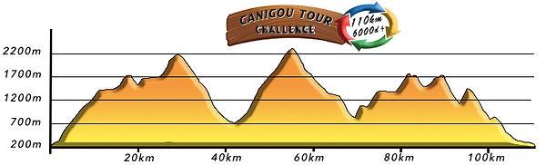 Profil-CanigouTour.jpg