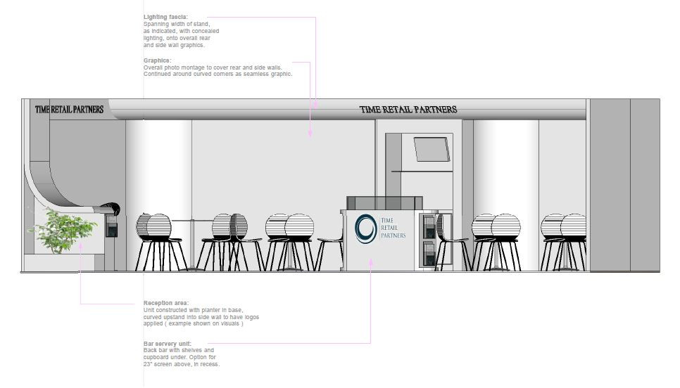 Time Retail exhibition stand designers UK