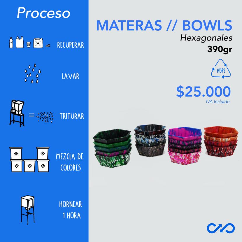Materas y bowls: proceso