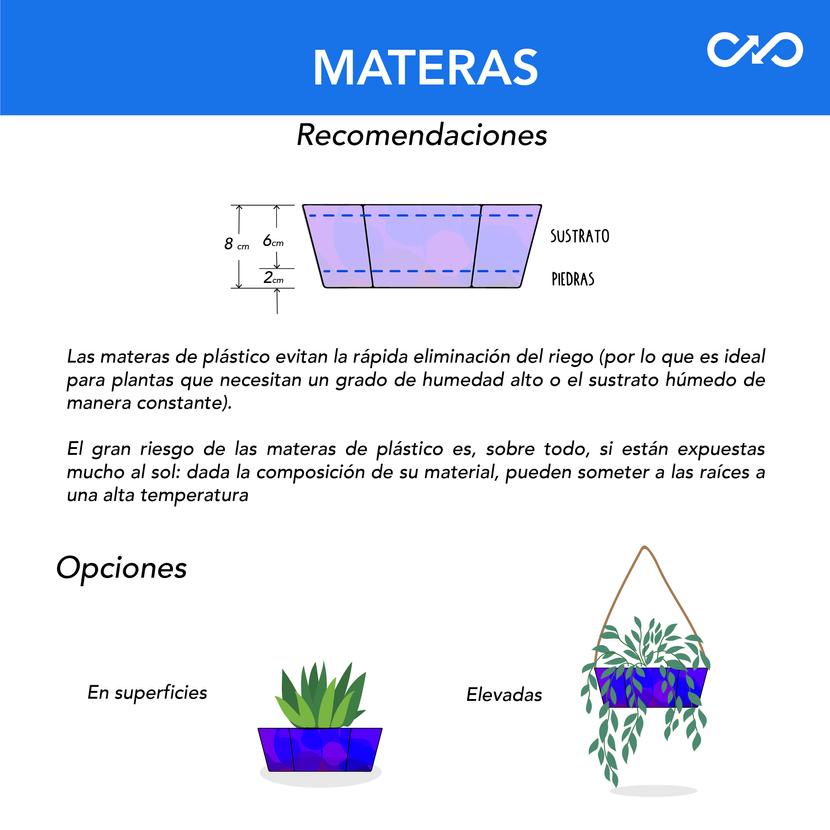 Materas y bowls: recomendaciones