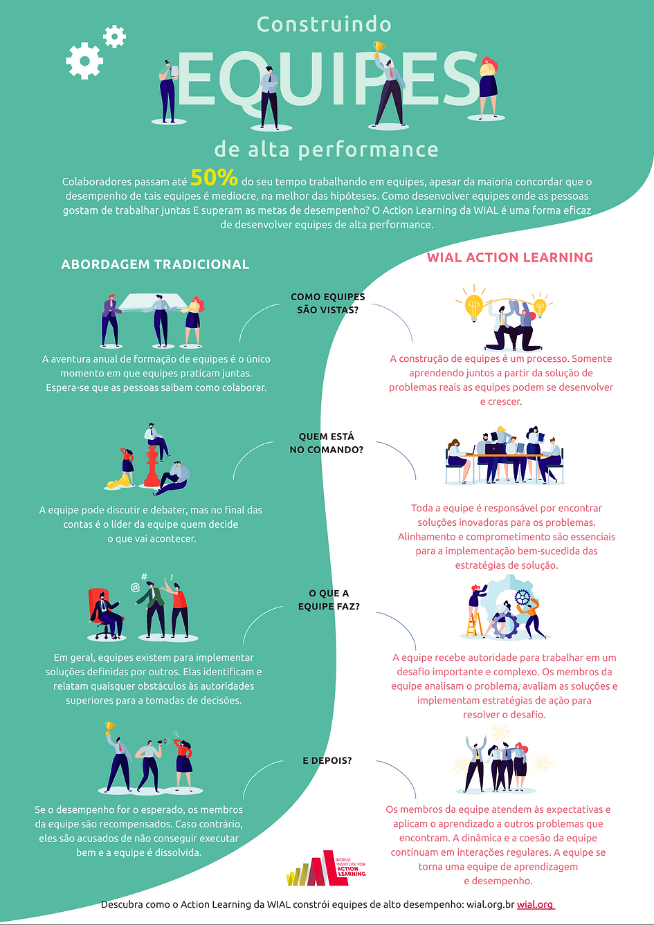 poster-building-high-performance-teams--