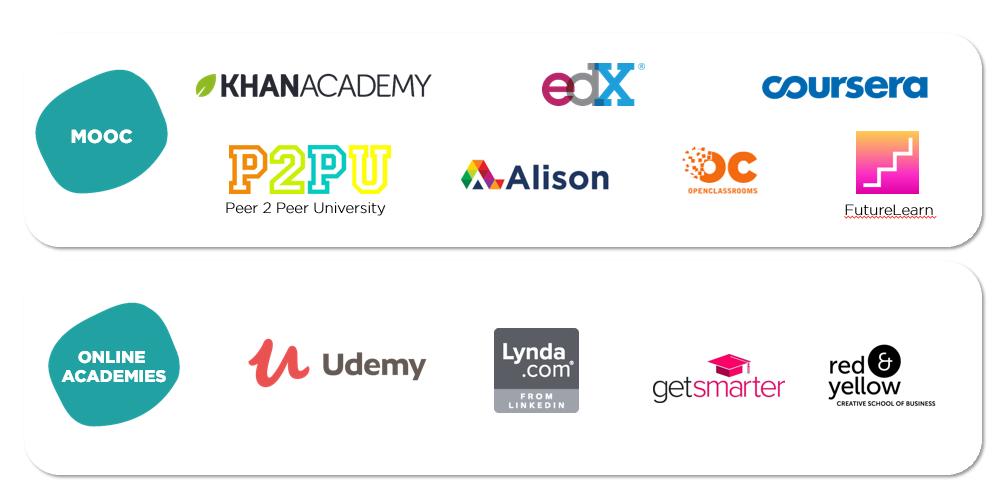 mooc, online academy