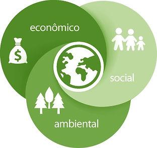 pilares sustentabilidade.jpg
