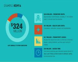 Sanitation in Kenya