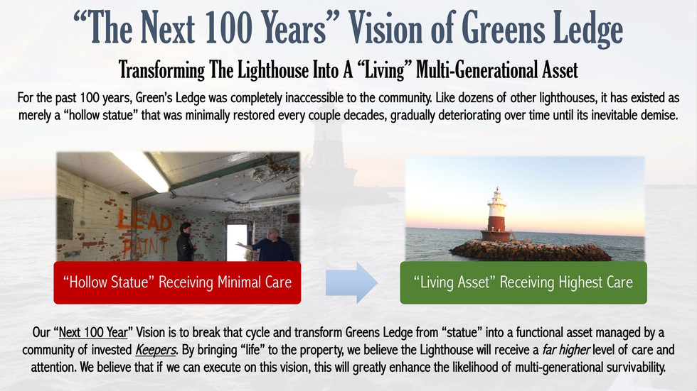 Greens Ledge Light