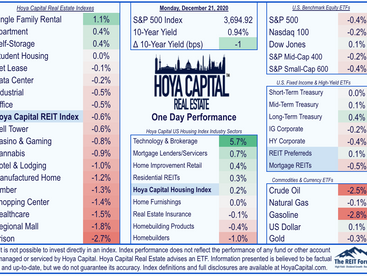 M&A Monday • Special Dividends • European Lockdowns