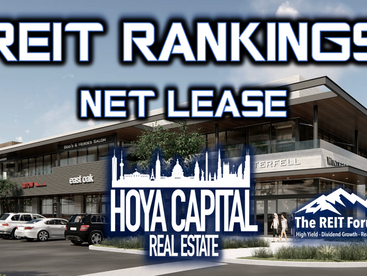Net Lease REITs: High Yield Is Back