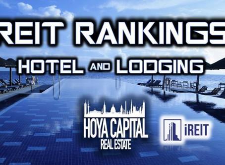 Hotel REITs: Dividend Cut Bloodbath
