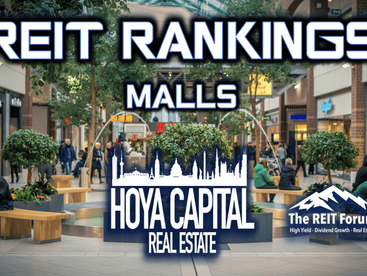 Mall REITs: Fears of Double Dip
