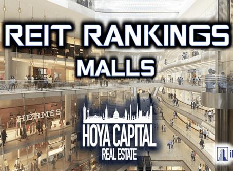 Mall REITs: Shop Till You Drop