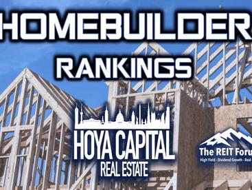 Homebuilders: The 'B' Word