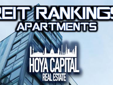 Apartment REITs: Urban Exodus