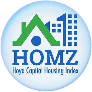 HOMZ Index.png