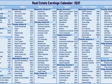 Bitcoin ETF • Stocks Rally • REIT Earnings