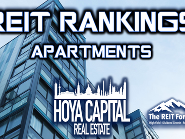 Apartment REITs: Tale Of Two Americas