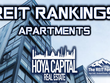 Apartment REITs: Rents Are Soaring