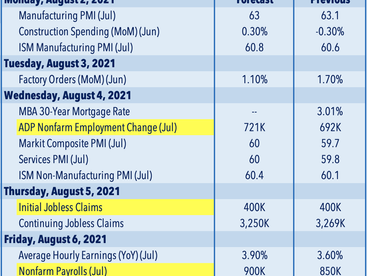 Stocks Slip • Yields Dip • Earnings Ahead