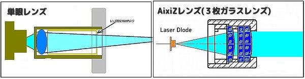 | レーザーポインター専門店のMAXLaser