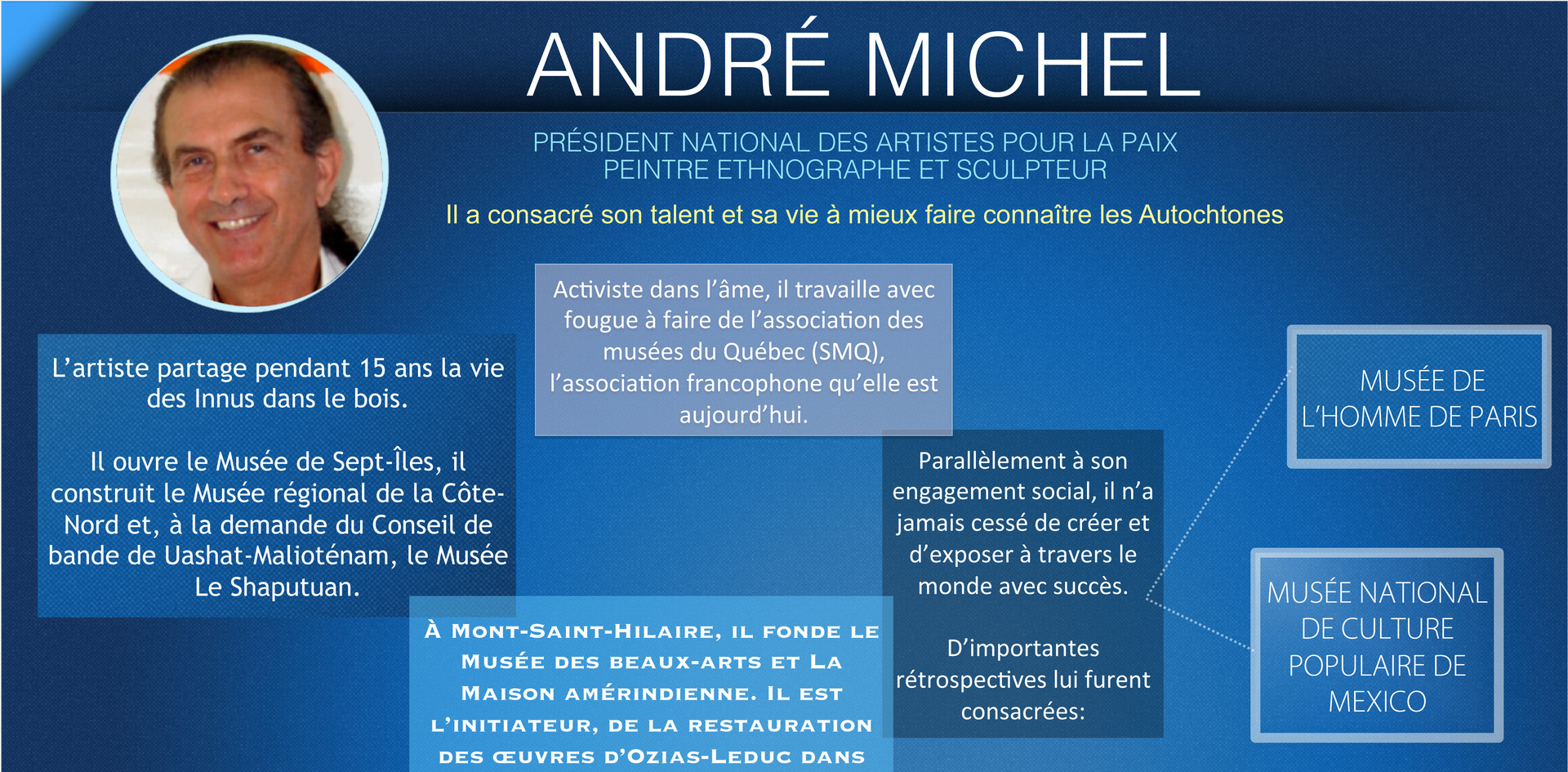 Andre Michel