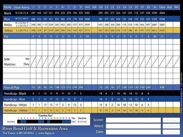 Scorecard_edited.jpg