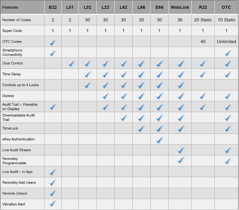 ProLogic Comparison Chart_190404.png