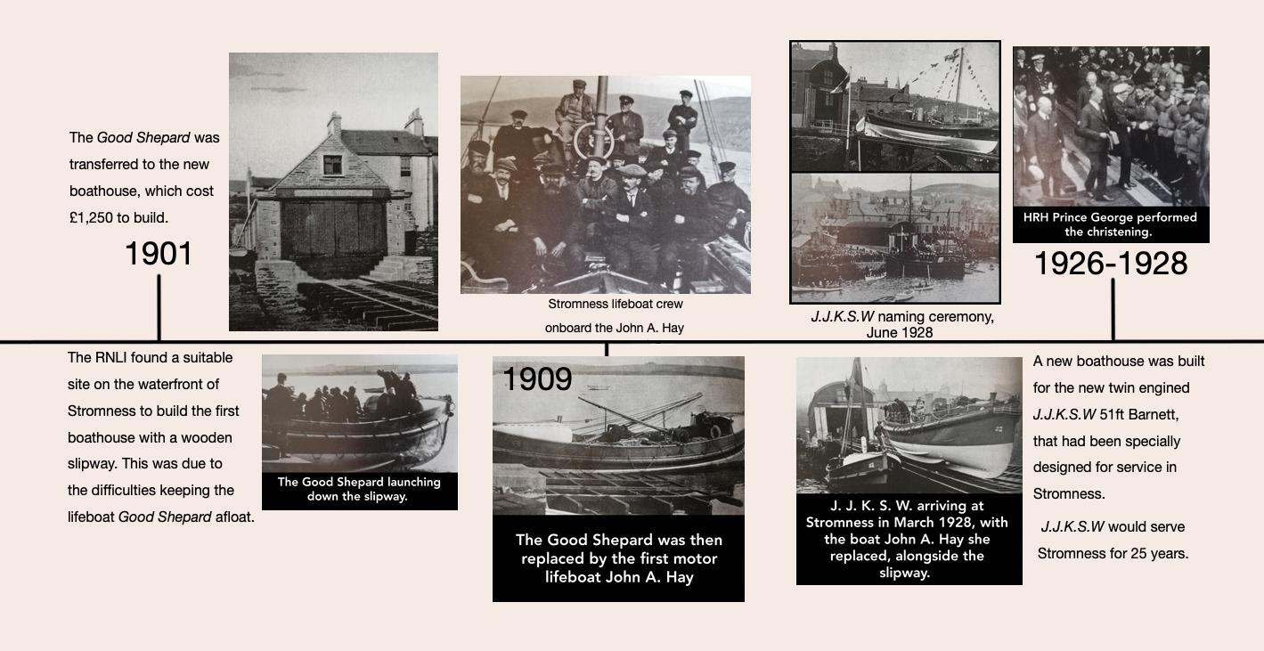 Red Shed History Timeline 1.tif
