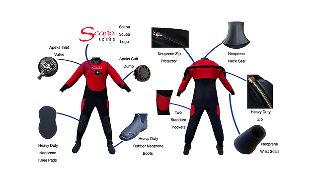 Drysuit Annotation Suit Diagram 1.tif