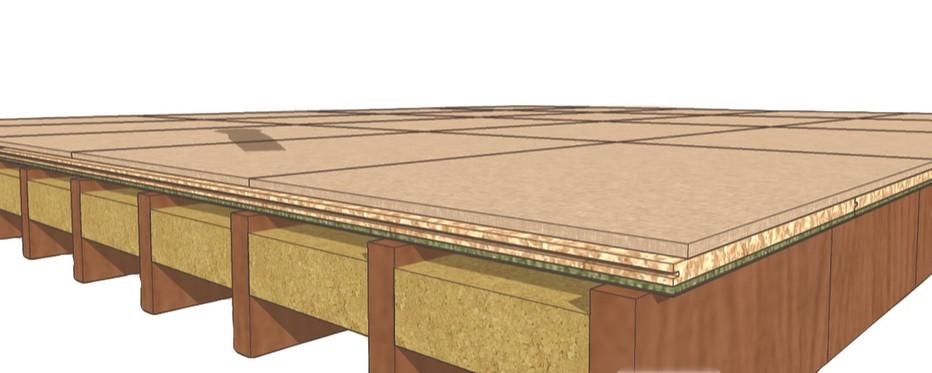 Multilayer acoustic flooring system.jpg