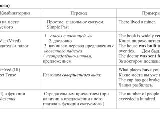 Грамматика как эффективный инструмент обучения беглому чтению/пониманию текста