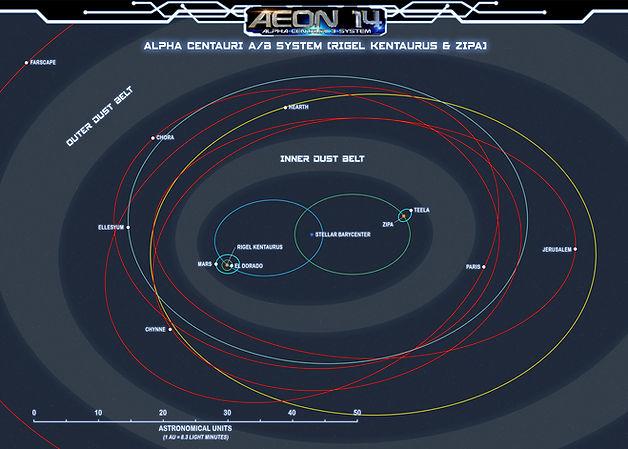 The Alpha Centauri Inner System