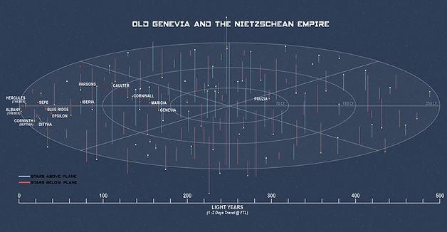 Genevia and the Nietzschean Empire