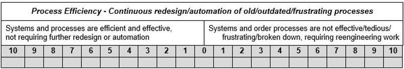 Process Efficiency.JPG