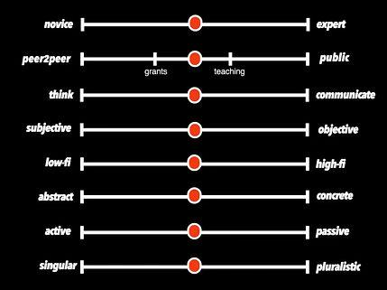 scivi principles.jpg