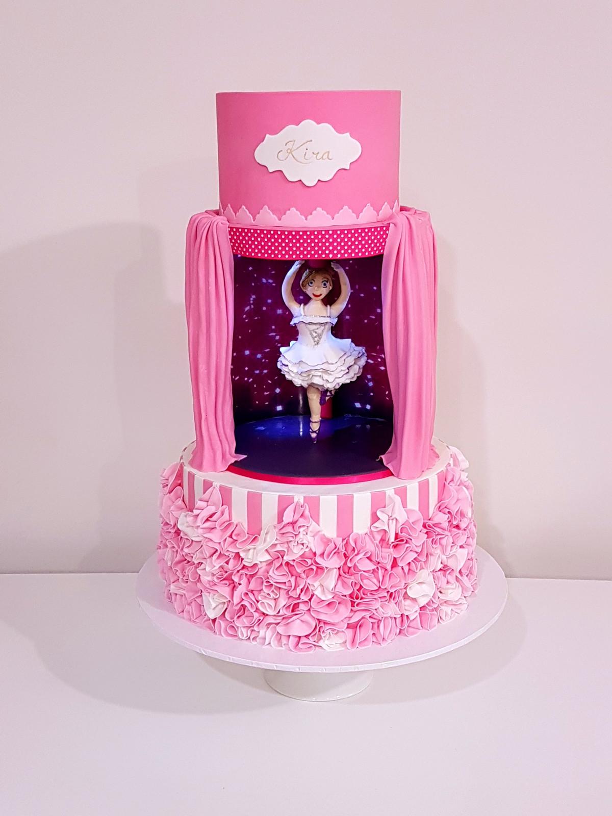 Cakes | Adelaide | Birthday | Wedding | Cakes! Inspired by Kayla