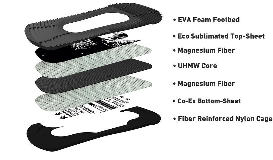 fw21-bentmetal-driveplate-explosion-transfer-blackwhite-1000px_2.jpg