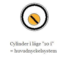 cylinder_i_läge_10_i.jpg