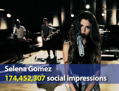 Selena Gomez: Soundcheck
