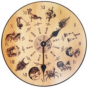 """Horoscope Clock"", 2018"