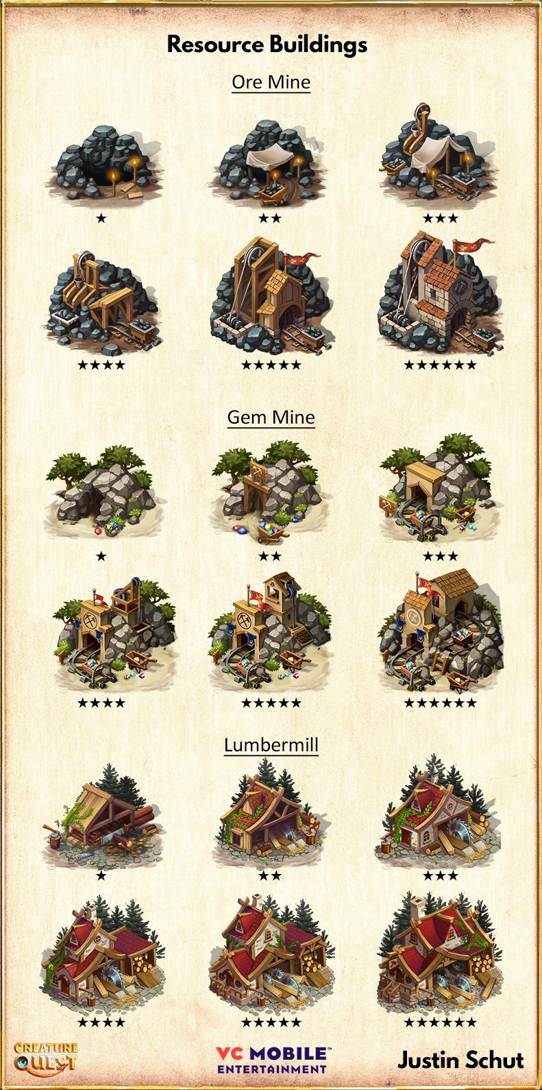 Resource Buildings