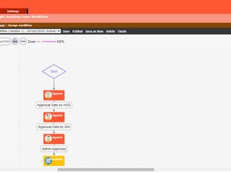 New Workflow Design