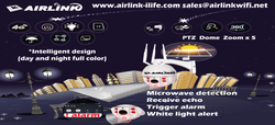 AirLink ASP38R/ 39R