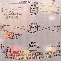 超意識9.jpg