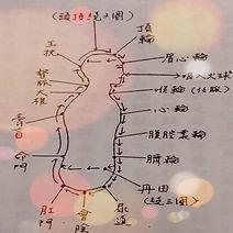 超意識12